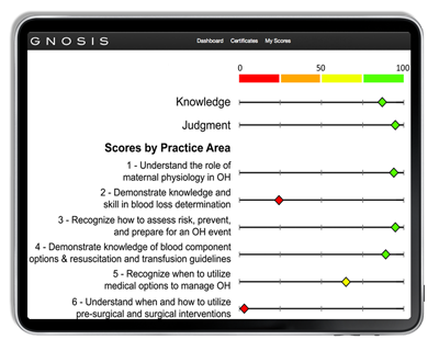 GNOSIS real time analytics screen